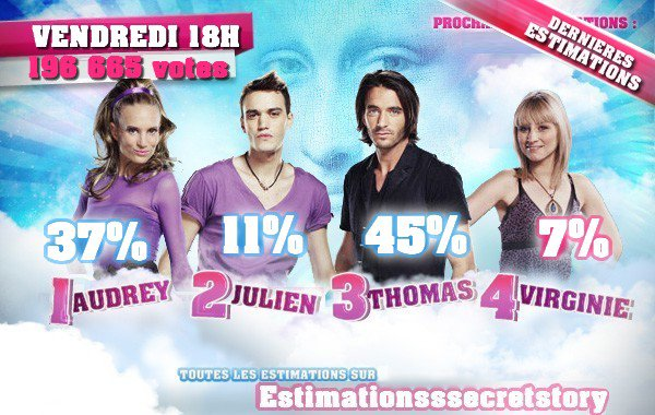 ESTIMATIONS - TRZIMES NOMINATIONS :  AUDREY / JULIEN / THOMAS / VIRGINIE