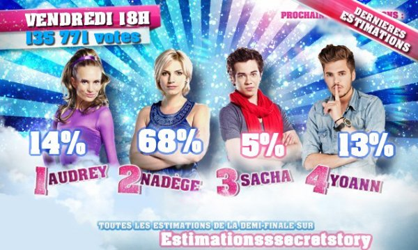 ESTIMATIONS - DEMI-FINALE :  AUDREY / NADEGE / SACHA / YOANN