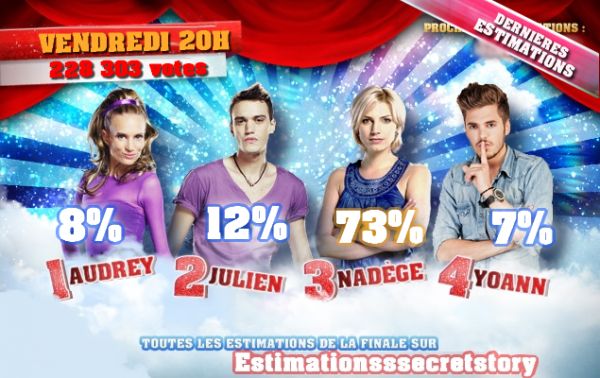 ESTIMATIONS - FINALE :  AUDREY / JULIEN / NADGE / YOANN